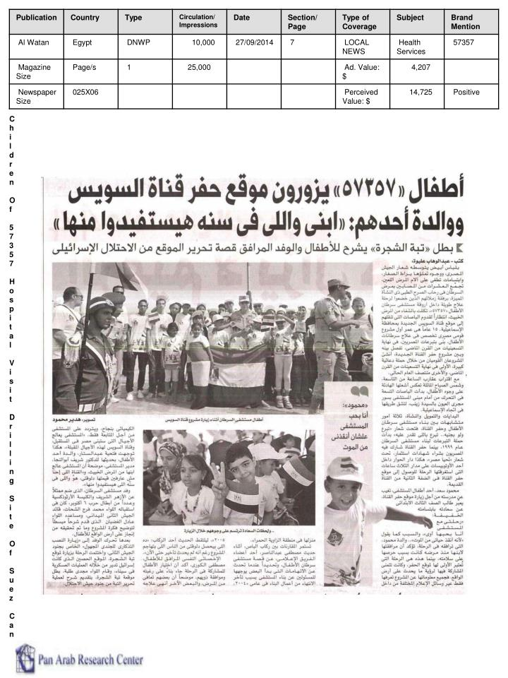 Children Of 57357 Hospital Visit Drilling Site Of Suez Canal