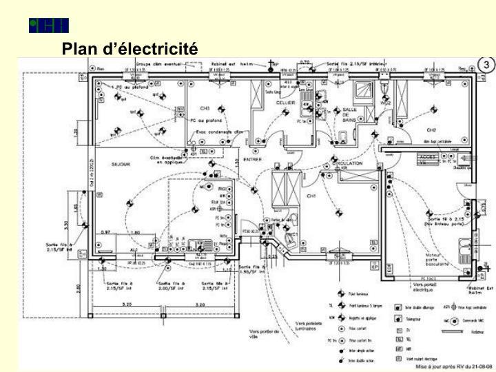Plan d'électricité