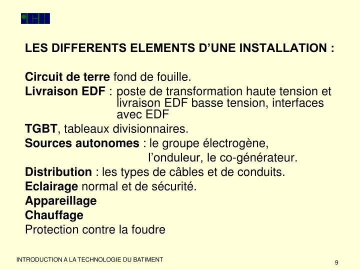 LES DIFFERENTS ELEMENTS D'UNE INSTALLATION :