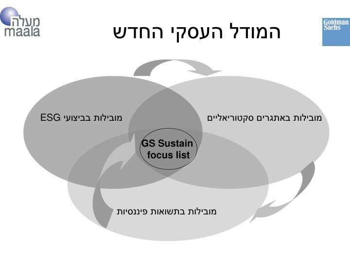 המודל העסקי החדש
