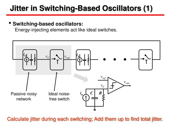 Jitter in Switching-Based Oscillators (1)