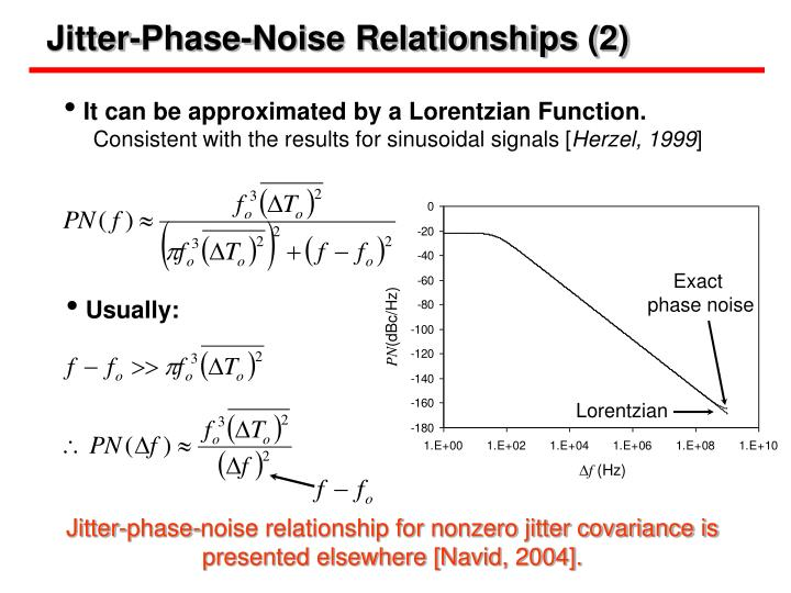 Jitter-Phase-Noise Relationships (2)