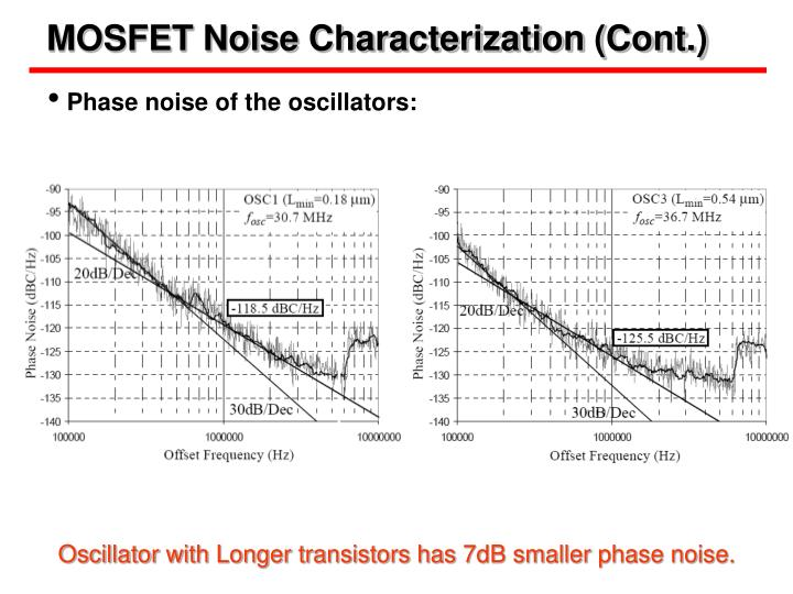 MOSFET Noise Characterization (Cont.)