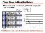 phase noise in ring oscillators1