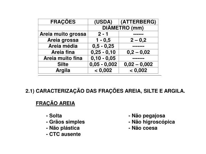 2.1) CARACTERIZAÇÃO DAS FRAÇÕES AREIA, SILTE E ARGILA.