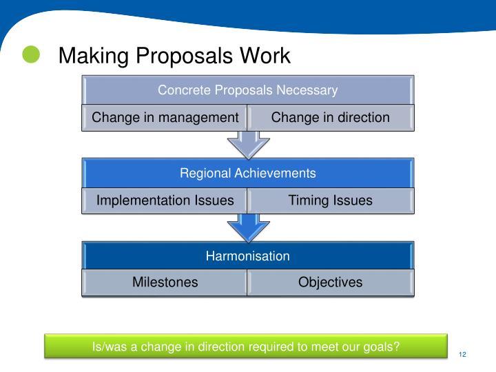 Making Proposals Work
