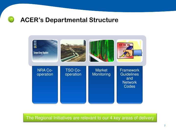 ACER's Departmental Structure