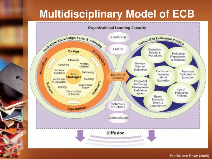 Multidisciplinary Model of ECB