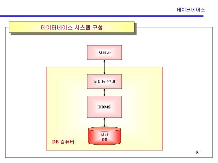 데이터베이스 시스템 구성