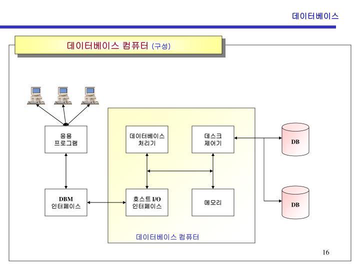 데이터베이스 컴퓨터