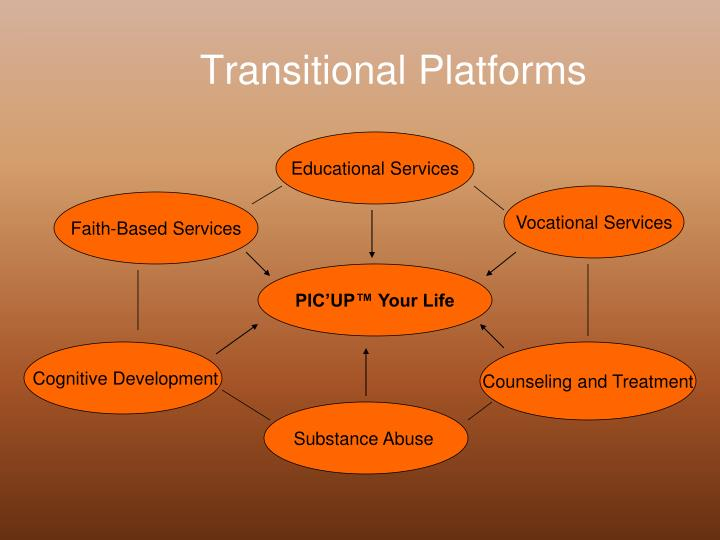 Transitional Platforms