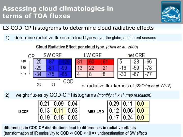 Assessing cloud climatologies in terms of TOA fluxes
