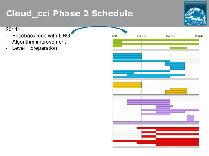 Cloud_cci Phase 2 Schedule