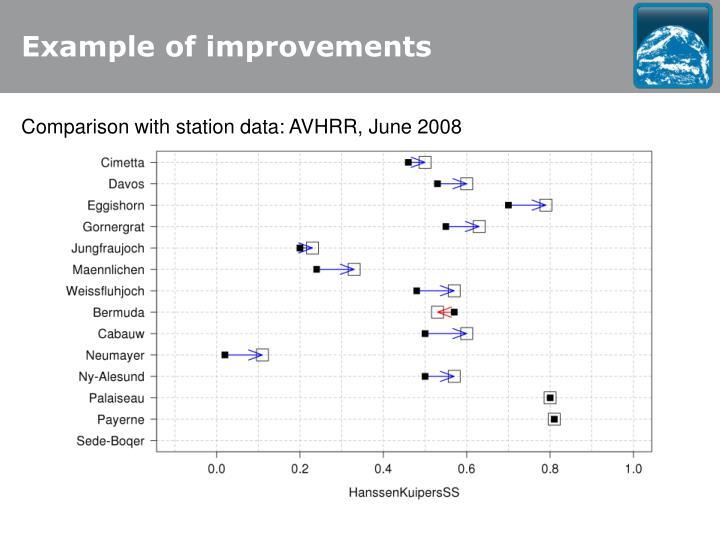 Example of improvements