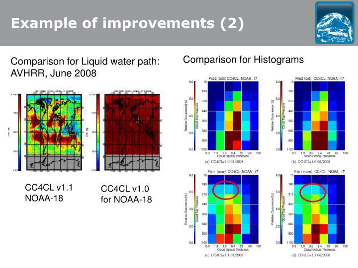 Example of improvements (2)