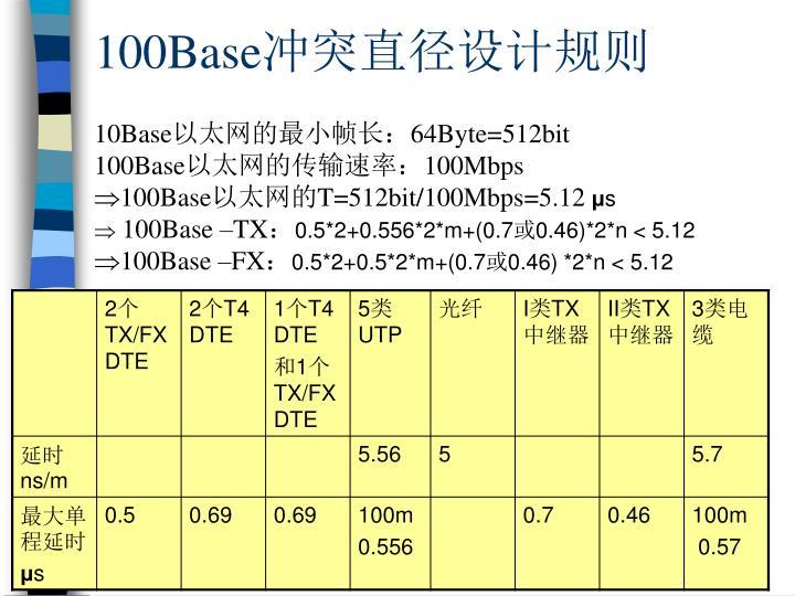 100Base