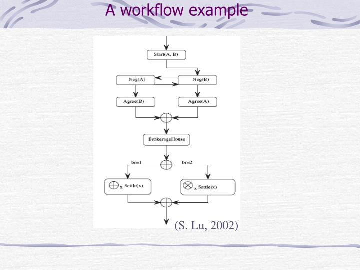 A workflow example