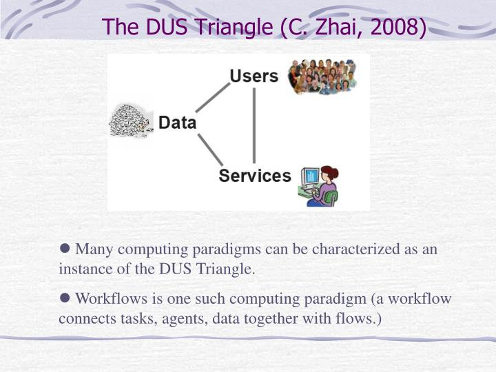 The DUS Triangle (C. Zhai, 2008)