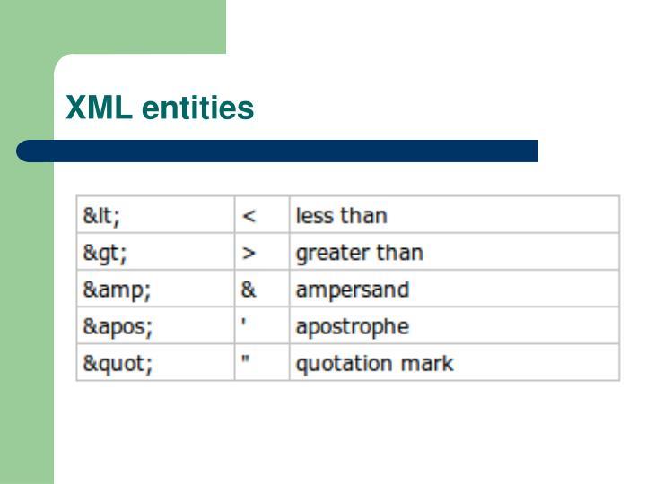 XML entities