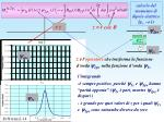 calcolo del momento di dipolo elettrico 2p o 1s