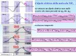 il dipolo elettrico della molecola nh 3