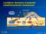 lacidipine summary of potential antiatherosclerotic mechanisms