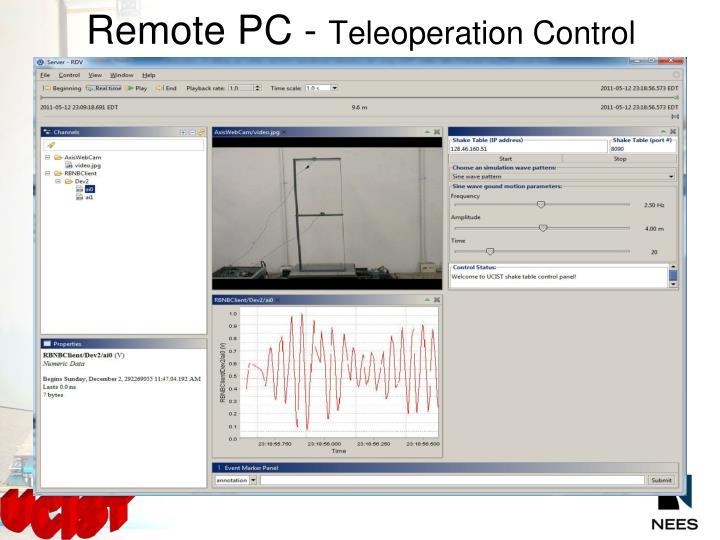 Remote PC -