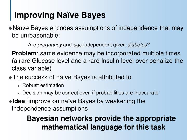 Improving Naïve Bayes