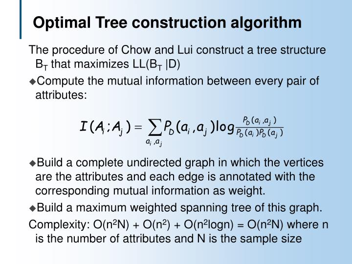 Optimal Tree construction algorithm