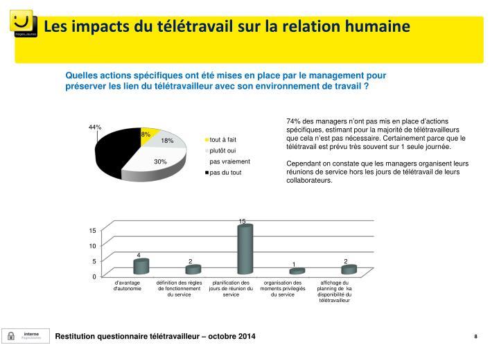 Les impacts du télétravail sur la relation humaine