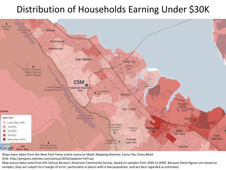 Distribution of Households Earning Under $30K