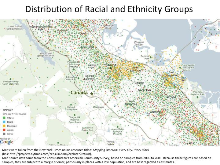 Distribution of Racial and Ethnicity Groups