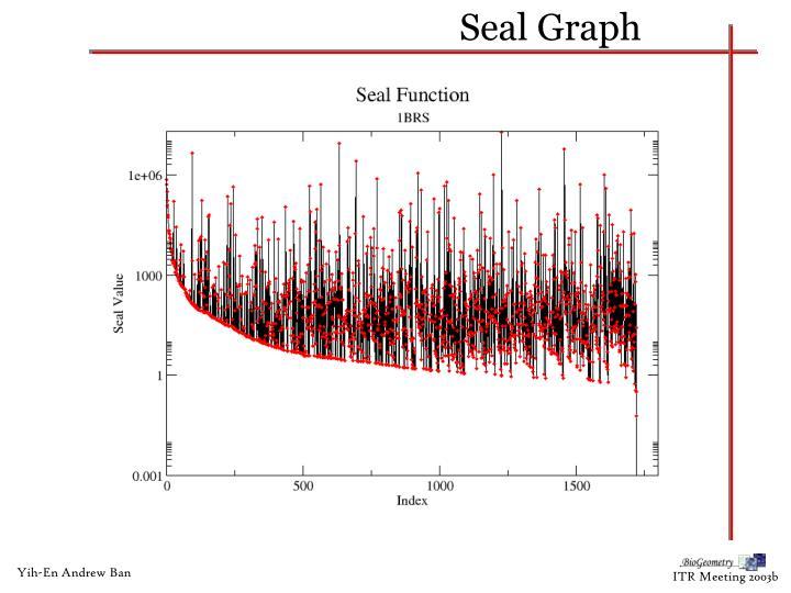 Seal Graph