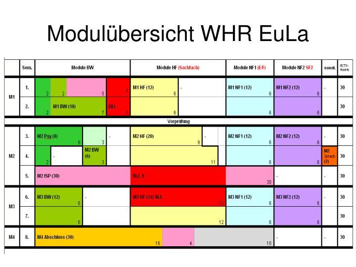 Modulübersicht WHR EuLa