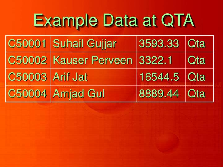 Example Data at QTA