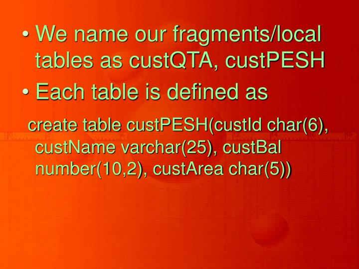 We name our fragments/local tables as custQTA, custPESH