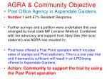 agra community objective