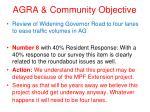 agra community objective10