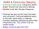 agra community objective5