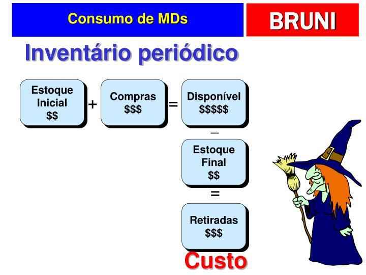 Consumo de MDs