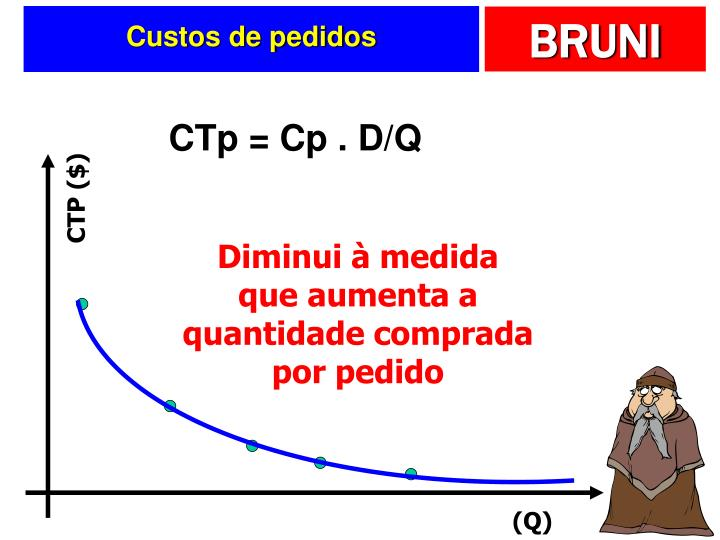 CTP ($)
