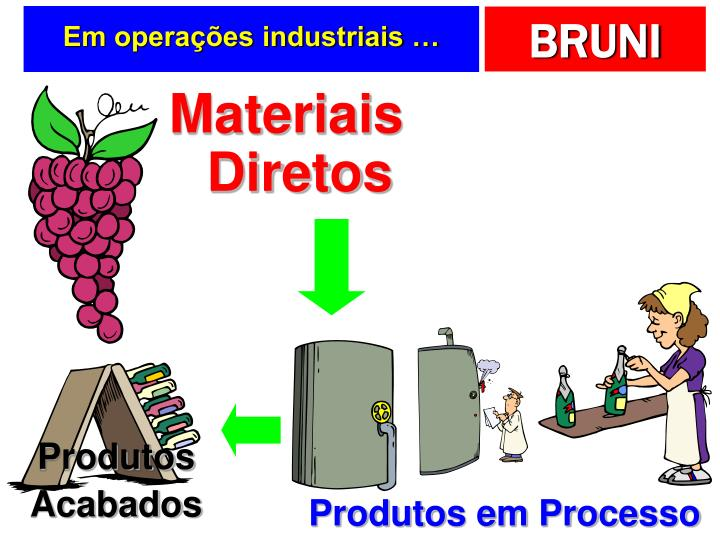 Em operações industriais …