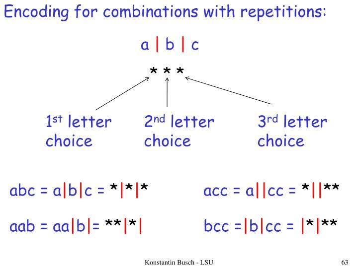 Encoding for combinations with repetitions: