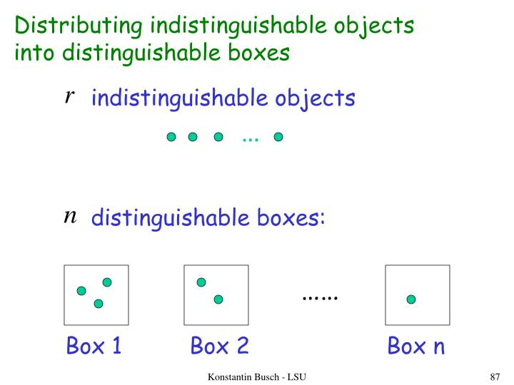 Distributing indistinguishable objects