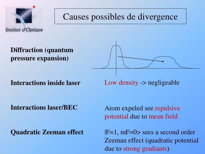 Causes possibles de divergence