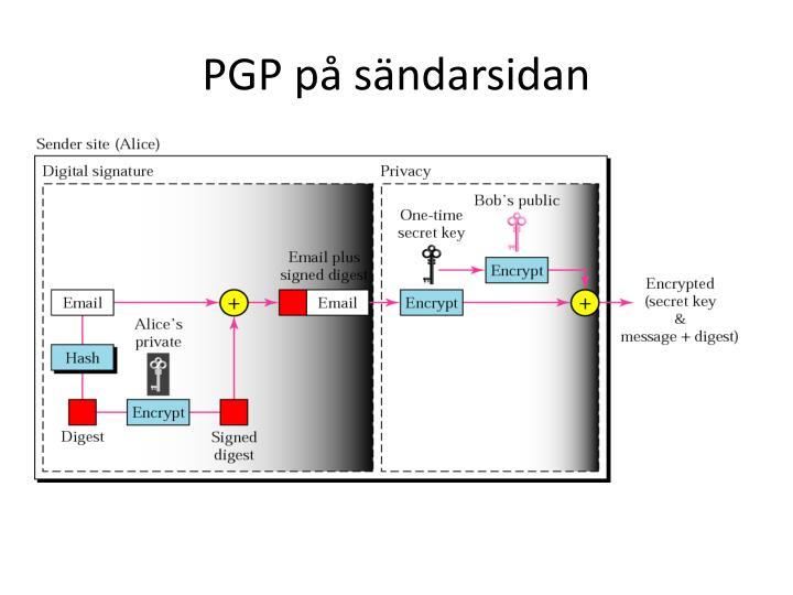 PGP på sändarsidan