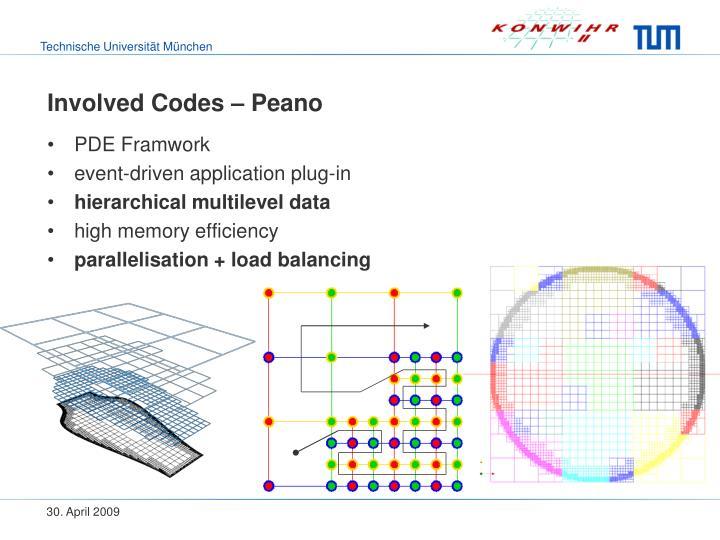 Involved Codes – Peano