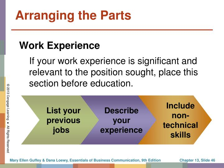 If your work experience is significant and relevant to the position sought, place this section before education.