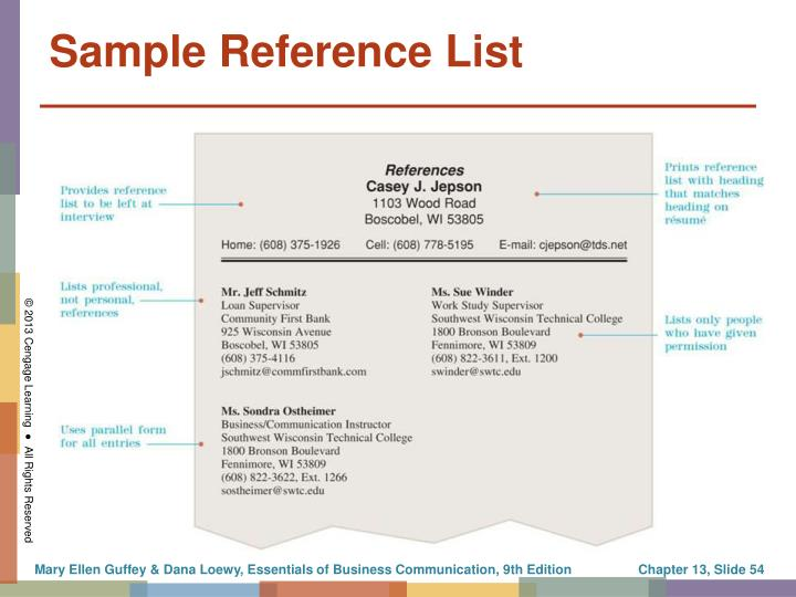 Sample Reference List