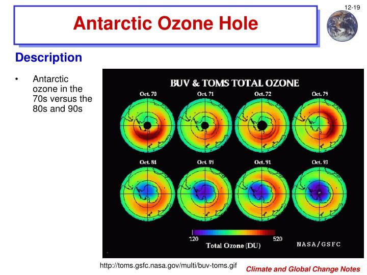 Antarctic Ozone Hole